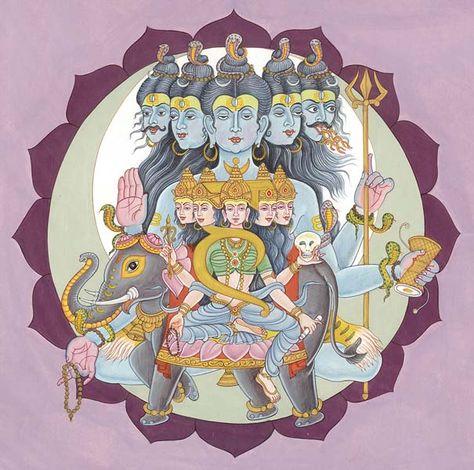 5th chakra